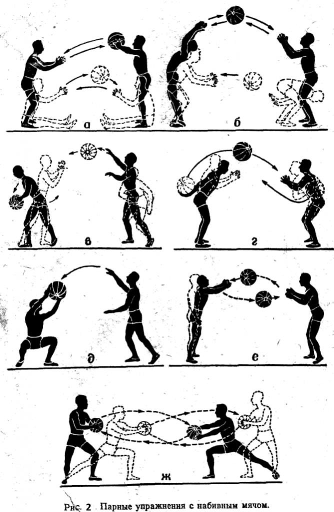 парние с мячом