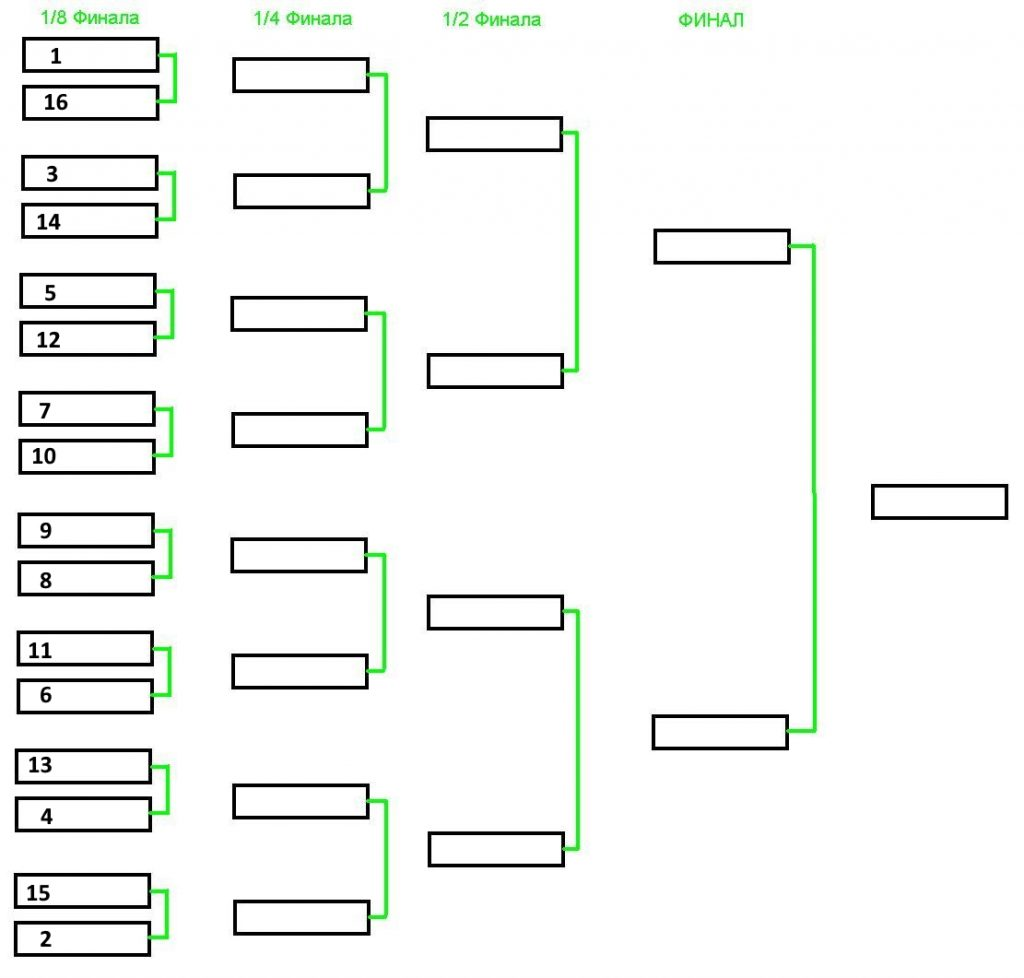 турнирная таблица2